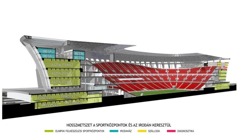 Puskás Stadion5