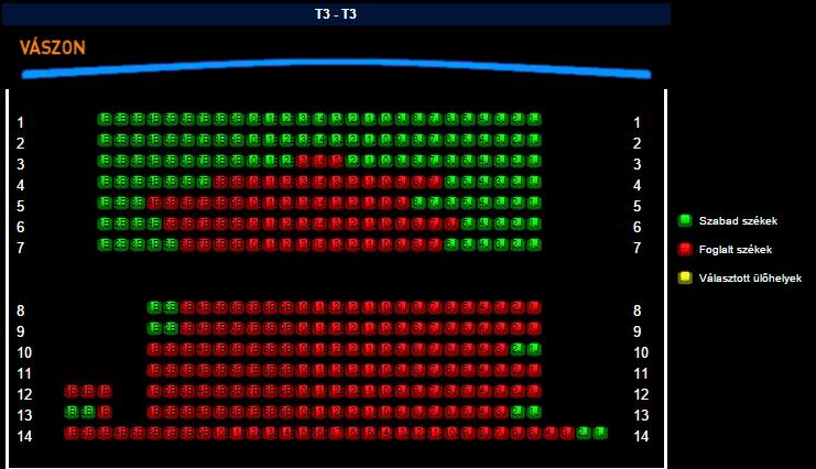 A pécsi Cinema City egyik terme a jegyelővétel első napján 3D, szinkronos vetítés)