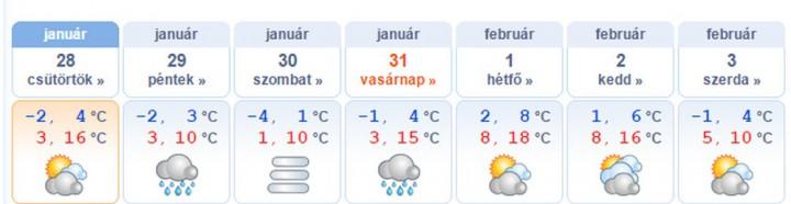 időjárás jelző
