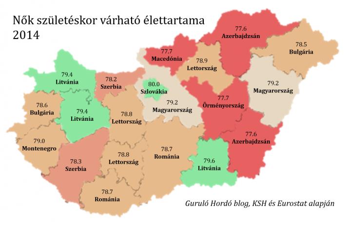 nok_szuleteskor_varhato_elettartama